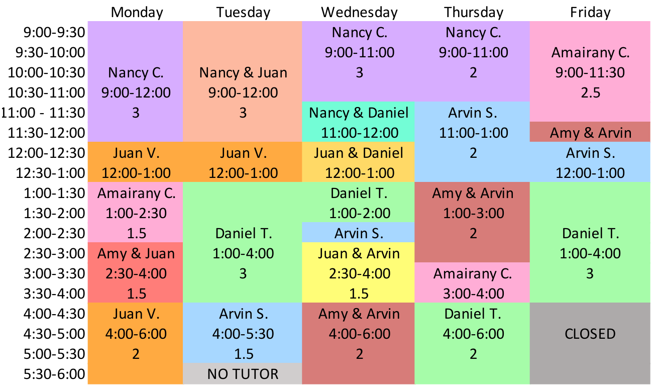 Spring 2021 tutoring schedule chart. Please e-mail tutoring@cs.csub.edu for a text schedule.